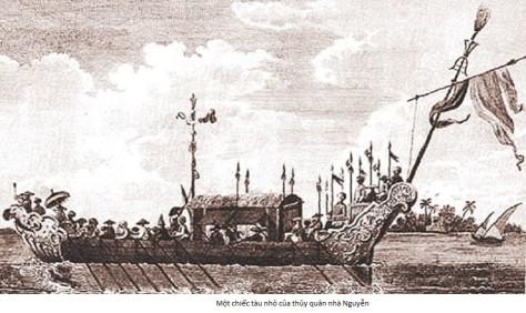 Chiến Thuyền Nhà Nguyễn